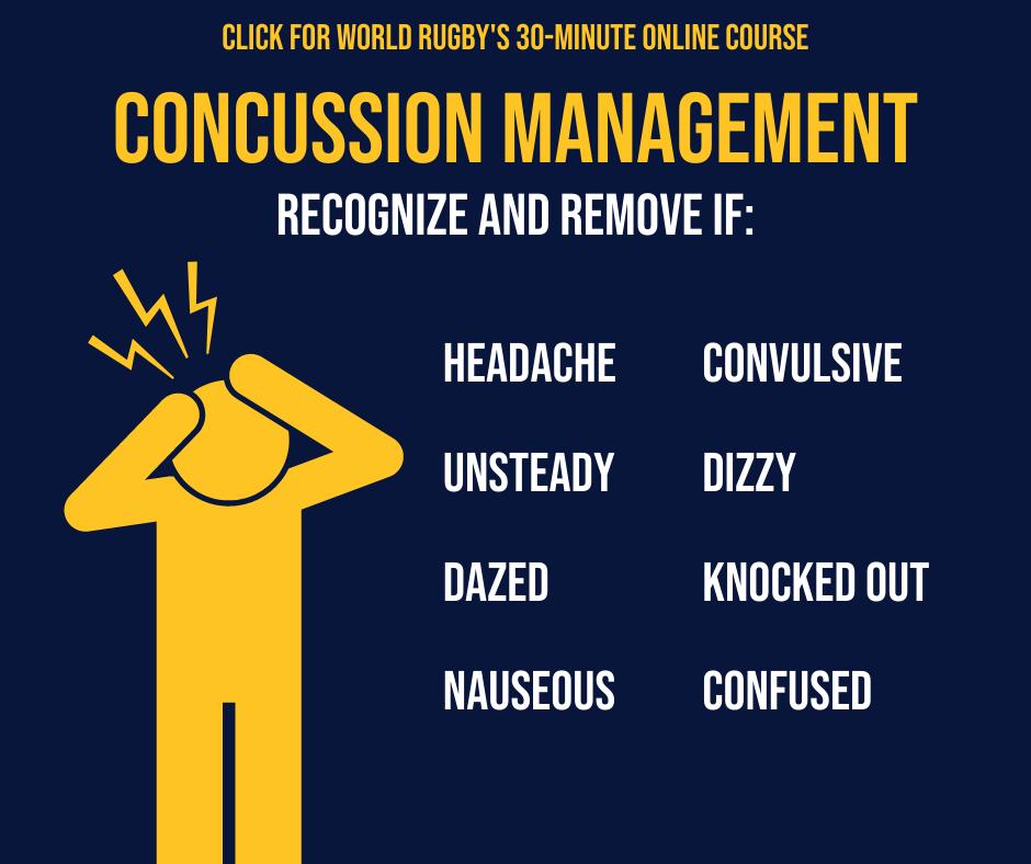 Click for Concussion Management